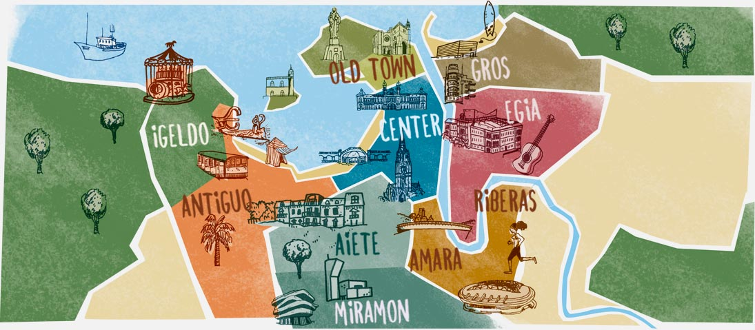 Neighbourhoods of San Sebastian